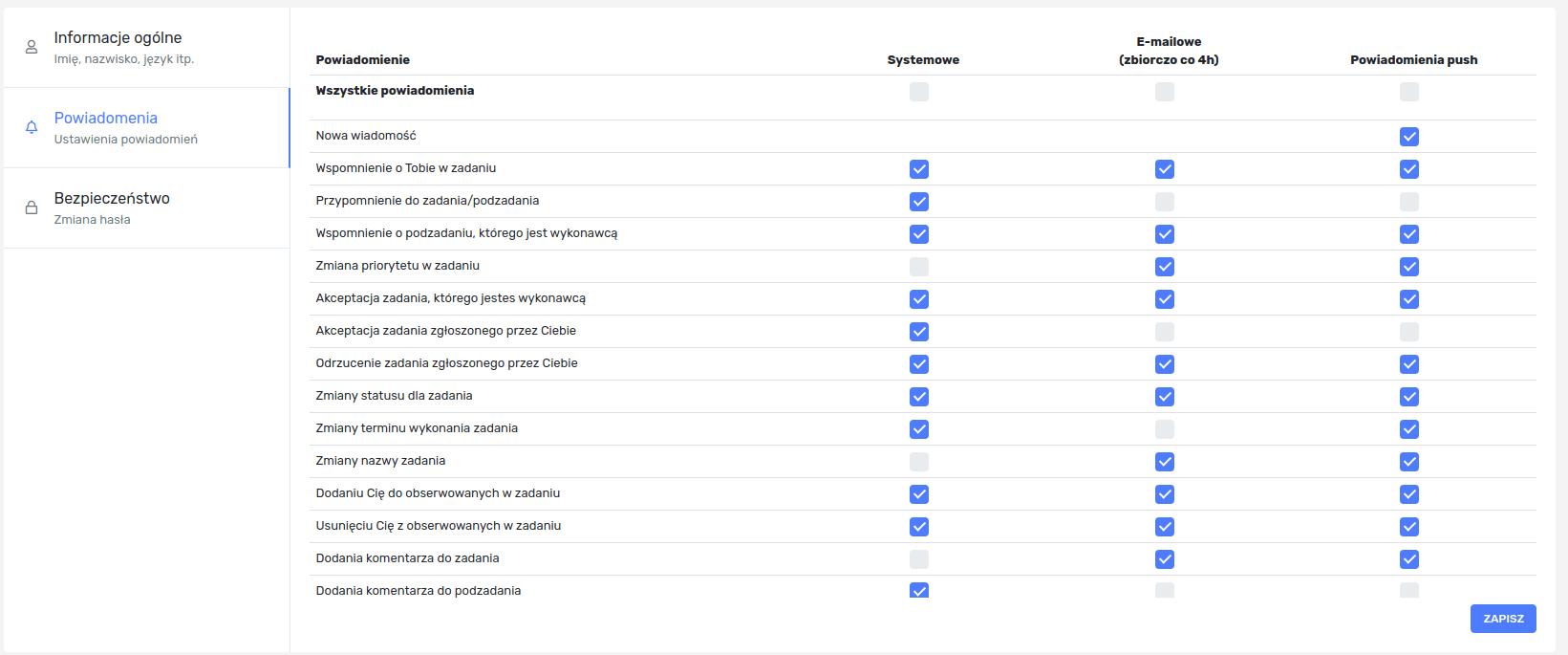 Widok zarządzania powiadomieniami użytkownika