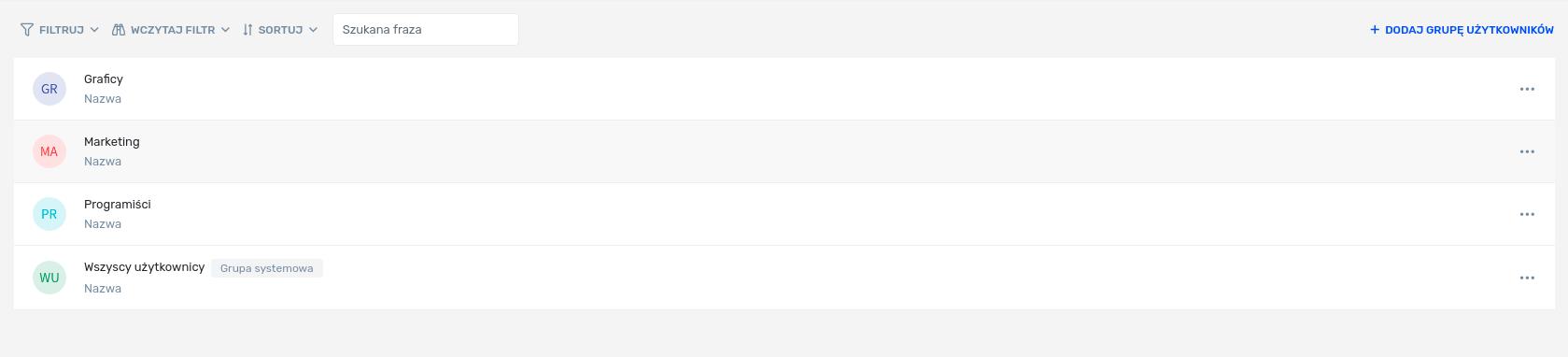 Lista grup użytkowników